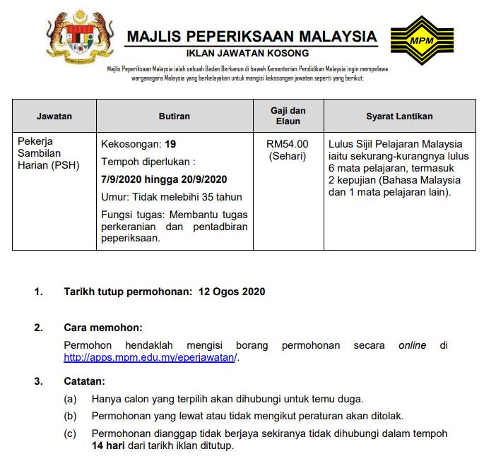 Senarai Badan Berkanun Di Malaysia 2020