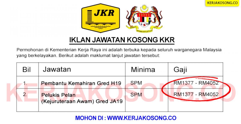 Alamat Akauntan Negara Malaysia Kkr T